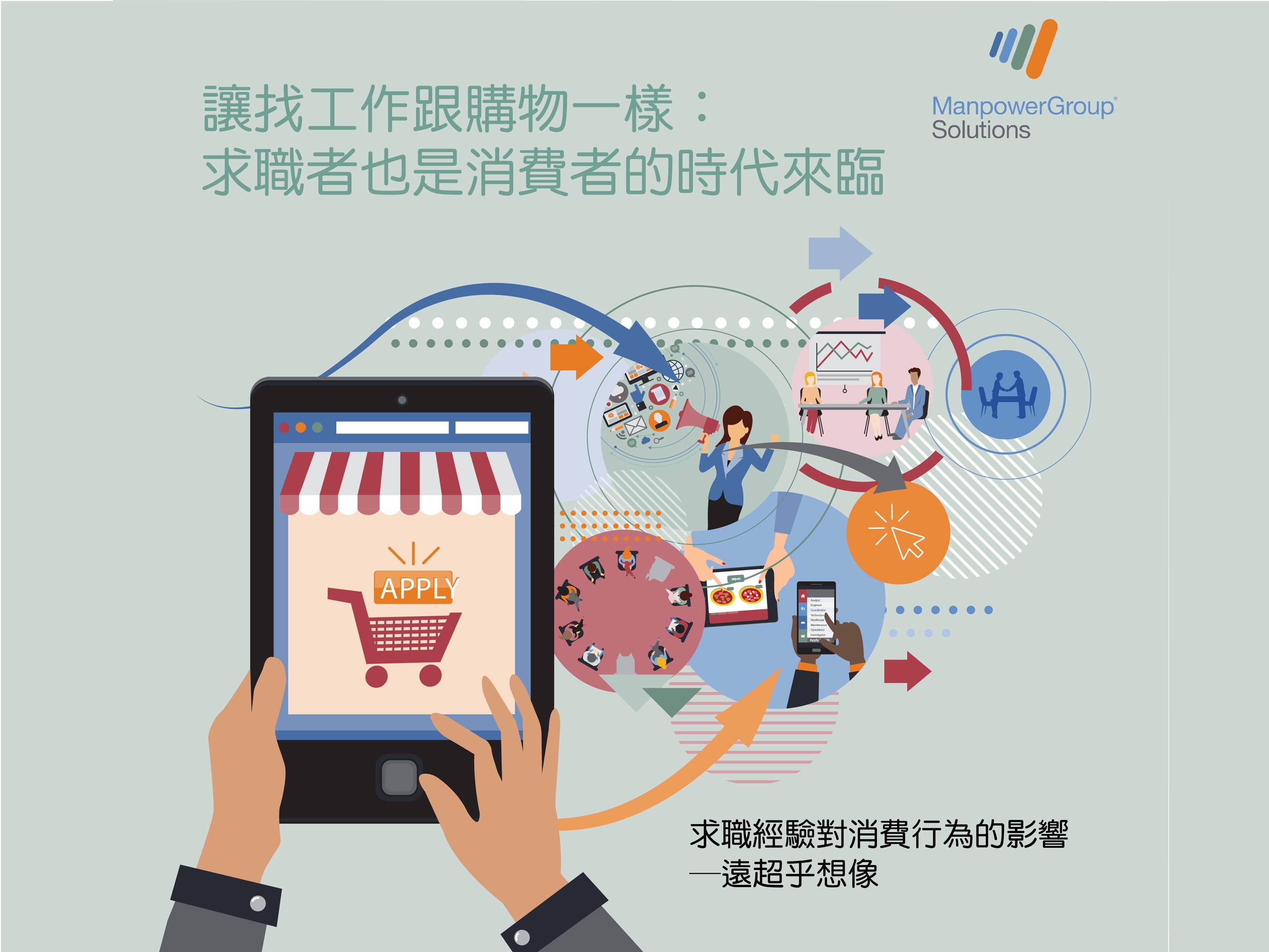 讓找工作跟購物一樣: 求職者也是消費者的時代來臨