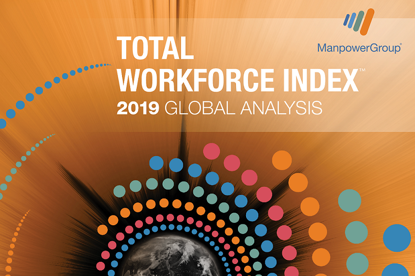2019 總體勞動力指數 TOTAL WORKFORCE INDEX