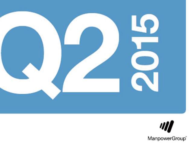 Q215 ManpowerGroup Employment Outlook Survey