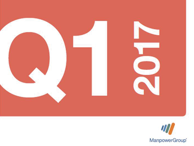 Q117 ManpowerGroup Employment Outlook Survey