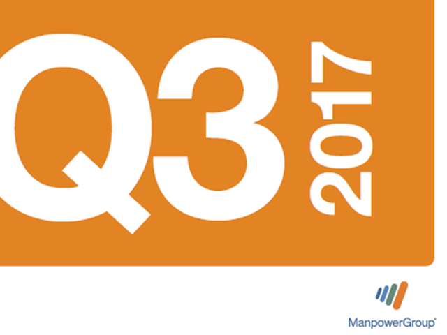 Q317  ManpowerGroup Employment Outlook Survey