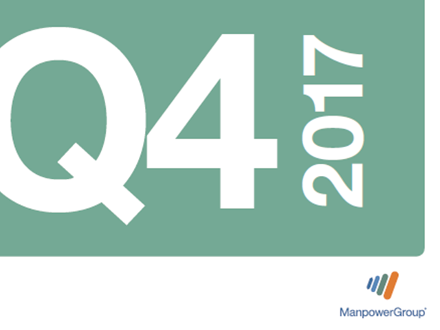Q417  ManpowerGroup Employment Outlook Survey