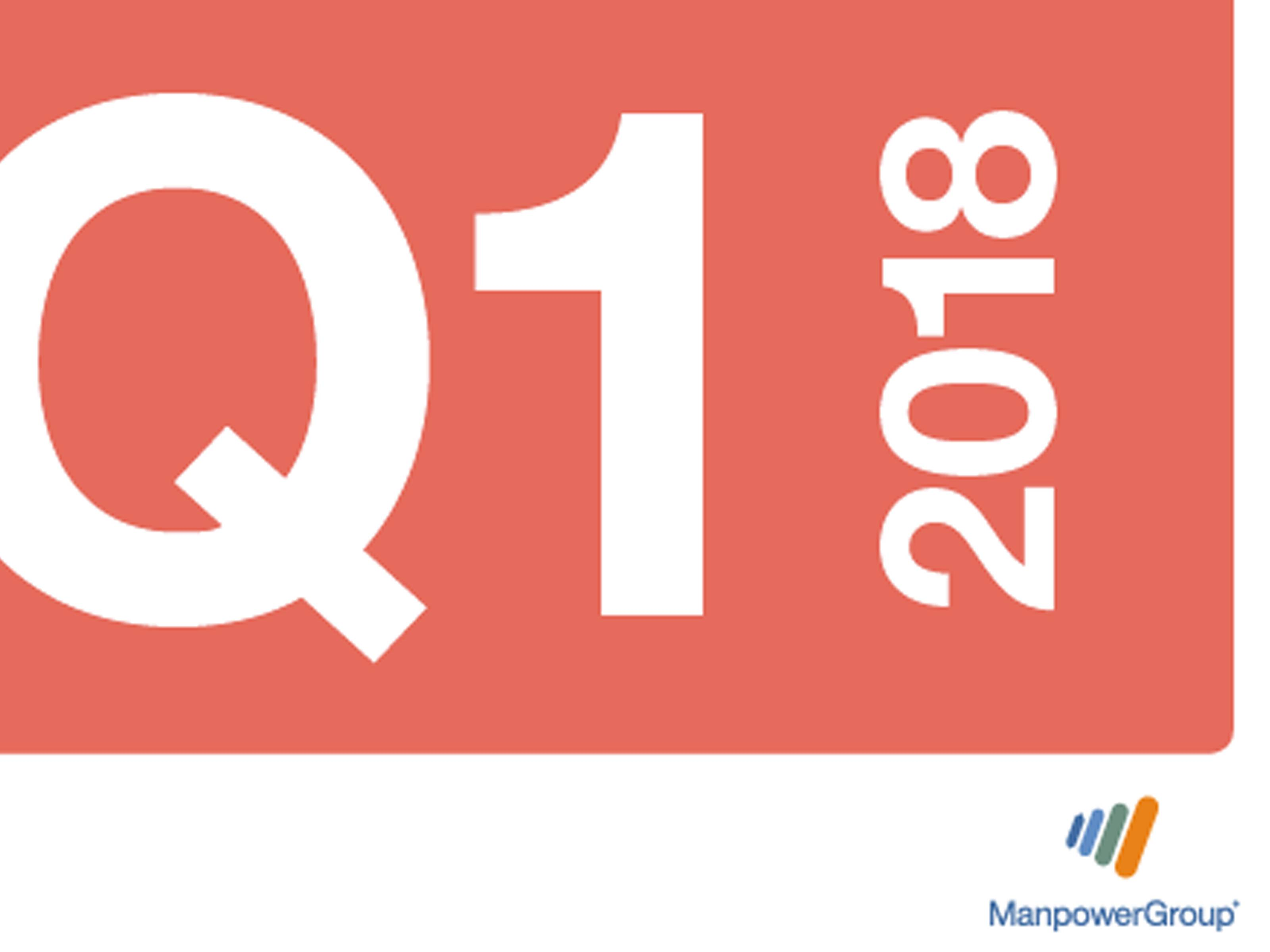 Q118 ManpowerGroup Employment Outlook Survey