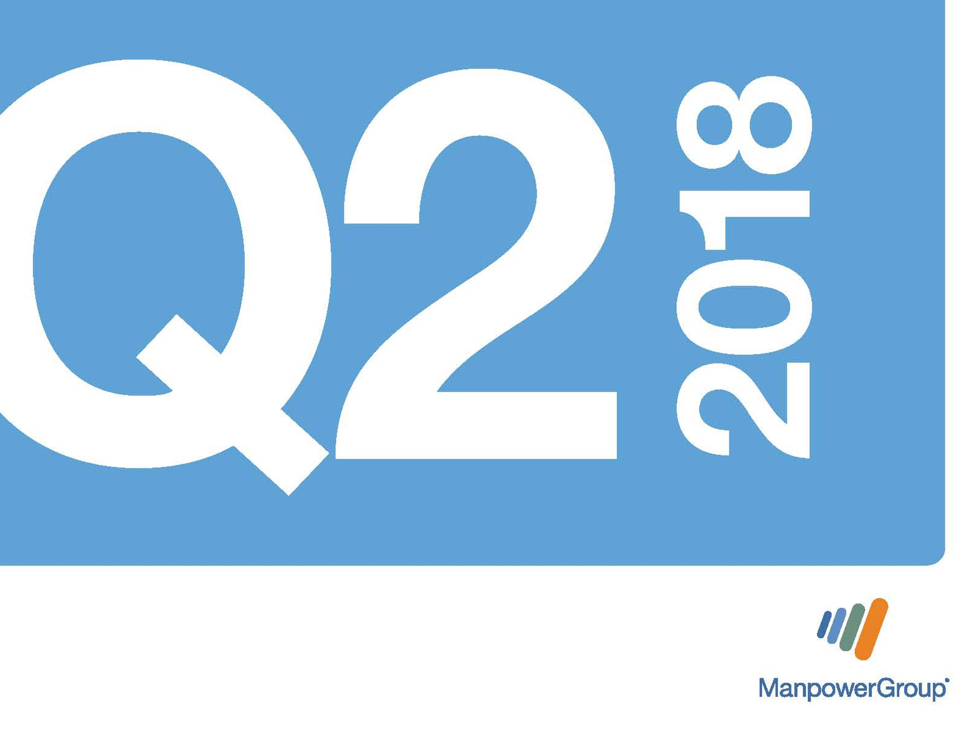 Q218  ManpowerGroup Employment Outlook Survey
