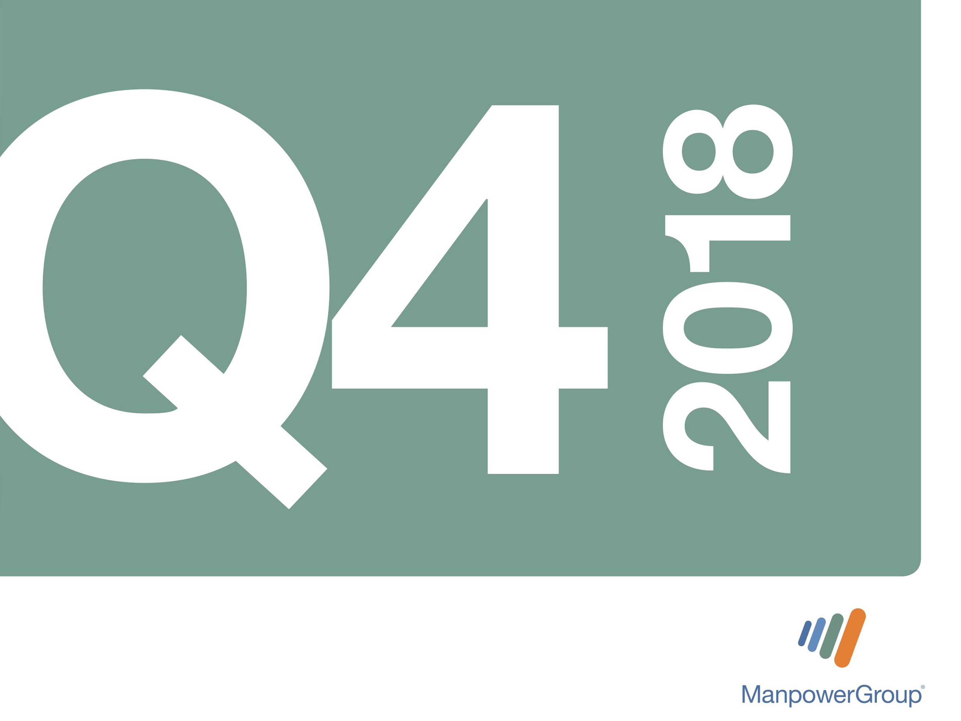 Q418  ManpowerGroup Employment Outlook Survey