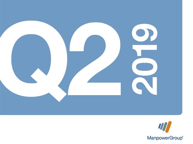 Q219  ManpowerGroup Employment Outlook Survey